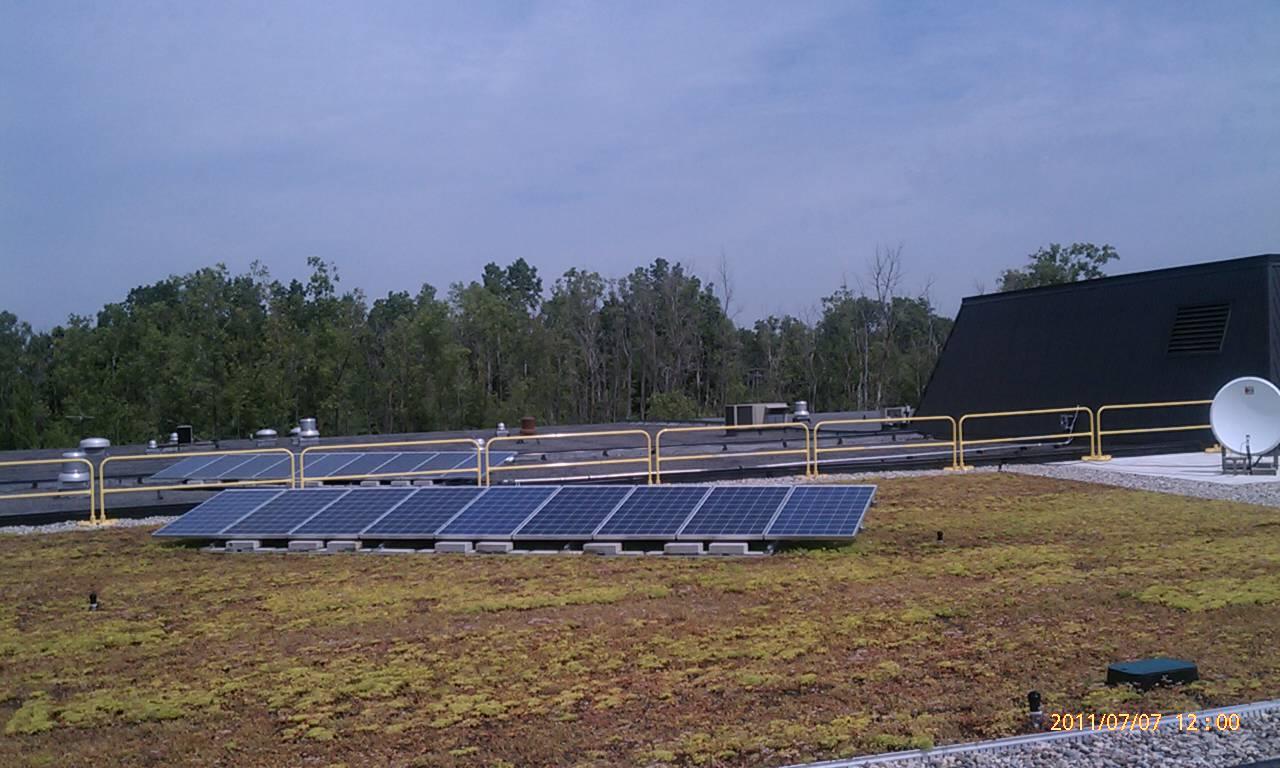 Solar on flat roof